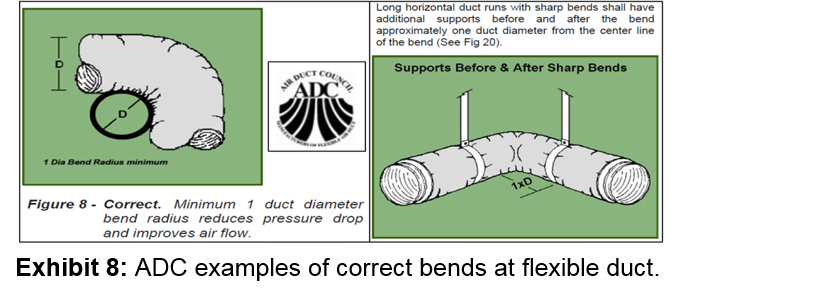 The Twists and Turns of Proper Duct Installation - Quality Built